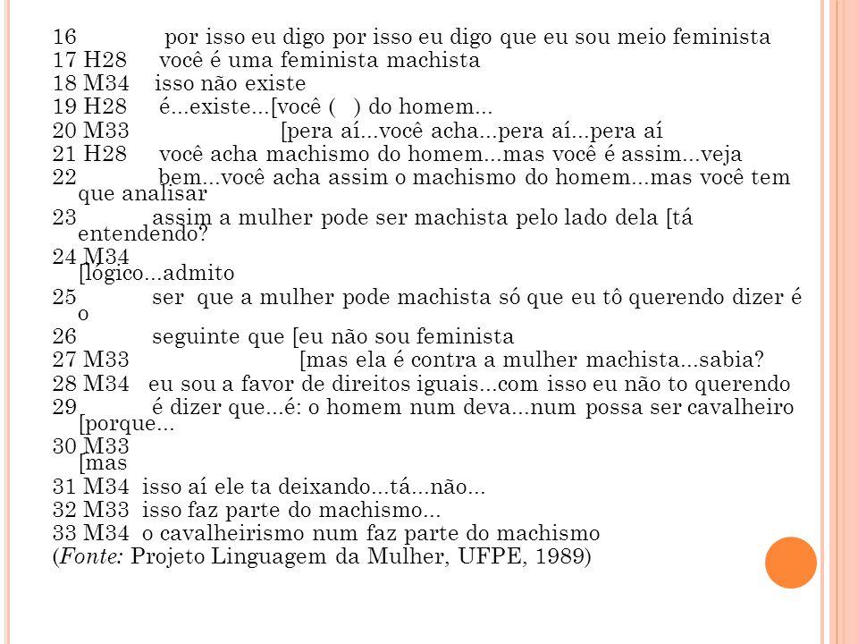 16 por isso eu digo por isso eu digo que eu sou meio feminista 17 H28 você é uma feminista machista 18 M34 isso não existe 19 H28 é...existe...[você ( ) do homem...